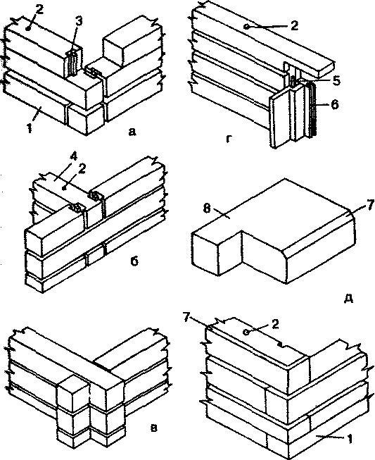 Как сделать скамейку в баню своими руками чертеж